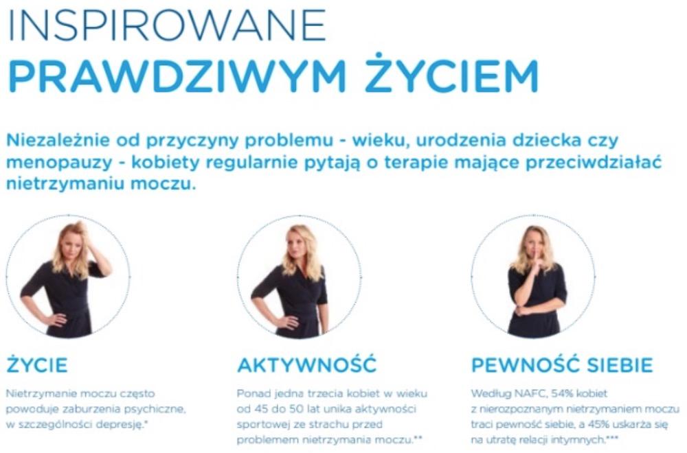 Zabieg EMSELLA już w Polsce